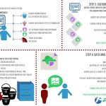 AgPick infographic - How It Works